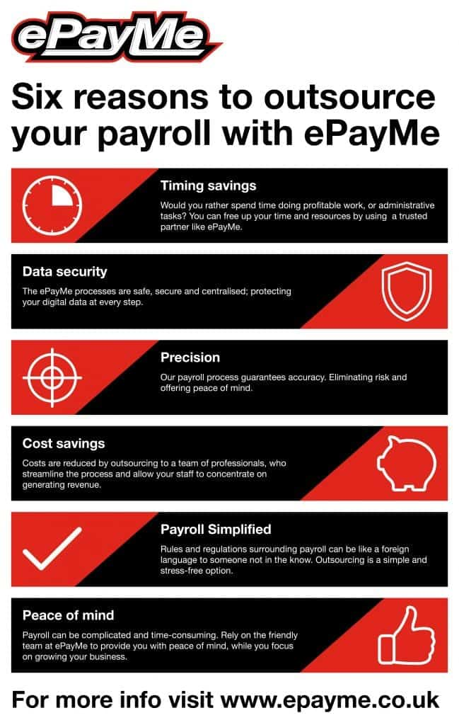 Outsource your payroll infographic